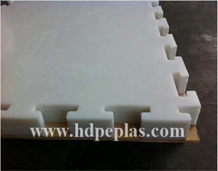 UHMWPE Synthetic ice rink for roller skating/ synthetic ice skating rinks